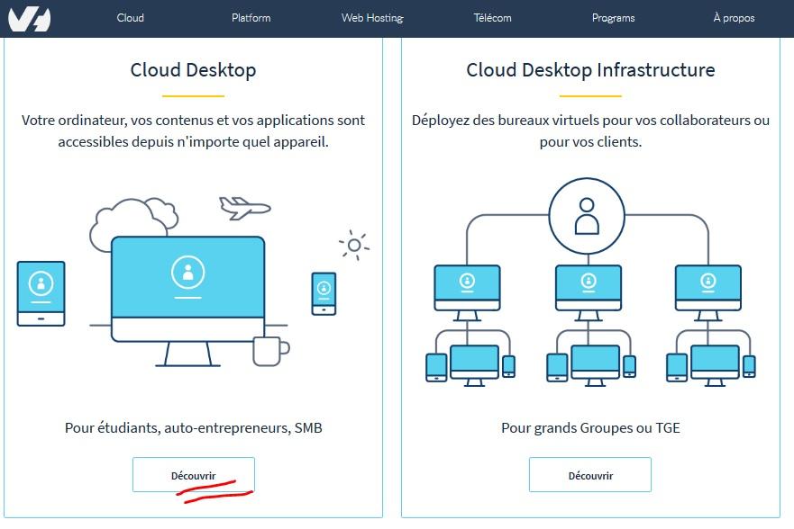 Cloud Desktop OVH